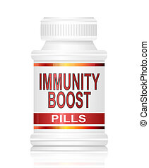 concept., ankurbeln, immunity