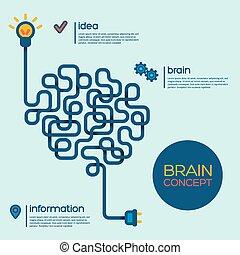concept, brain., humain, créatif
