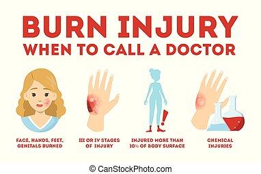 concept., brennen, schaden, fire., haut, verletzung, rotes