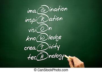 concept, business, acronyme, main, croissance, tableau noir, dessiné