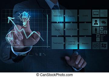 concept, business, fonctionnement, moderne, main, informatique, homme affaires, nouveau, stratégie