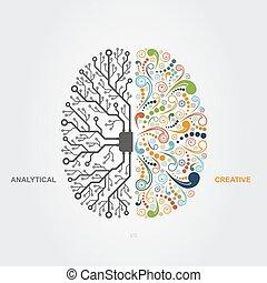 concept, cerveau