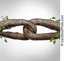 concept, chaîne, fort