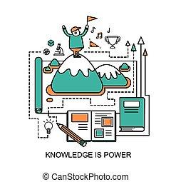 concept, connaissance, puissance