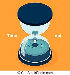 concept, délai inactivité