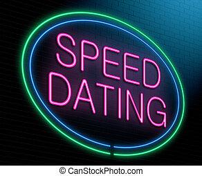 Hastighet dating konst