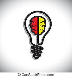 concept, de, idée, génération, problème, solution,...