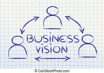 concept, de, partagé, business, vision, conception, à, groupe, de, collègues, dialoguer
