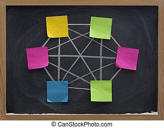 concept, de, pleinement, conected, réseau informatique, sur, tableau noir