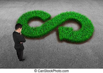 concept., economía, circular, eco