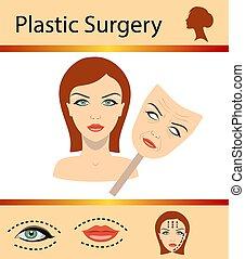 concept, face., masque, isolé, illustration, figure, vecteur, girl, vieilli, rejuvenation.