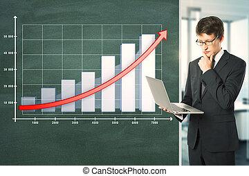 concept financier, présentation, croissance