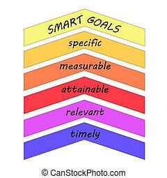 concept, flèches, buts, intelligent, haut