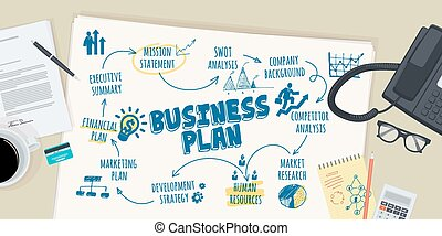 Concept for business plan