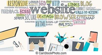 Concept for website development