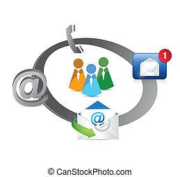 concept, gens, nous, contact, conception, illustration