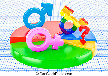 concept, geslacht, cirkeldiagram, vertolking, identiteit, 3d