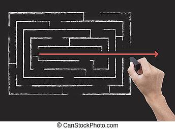 concept, gomme, business, possible, main, noir, tenue, impossible, maze.