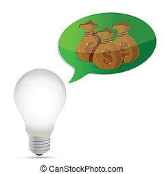 concept, idée, investissements