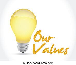 concept, idées, illustration, conception, notre, valeurs