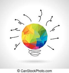 concept idea bulb