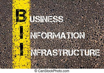 Business Acronym BII