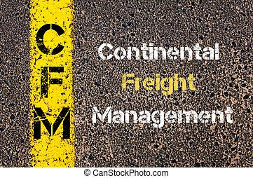 Business Acronym CFM