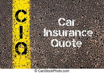 Business Acronym CIQ Car Insurance Quote