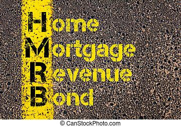 Business Acronym HMRB as Home Mortgage Revenue Bond
