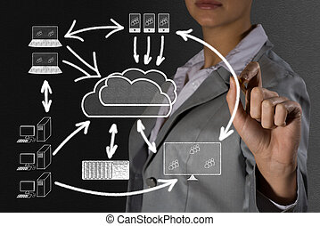 Concept image of high cloud technologies