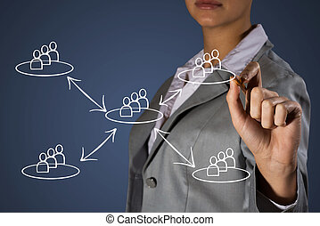 Concept image of social network