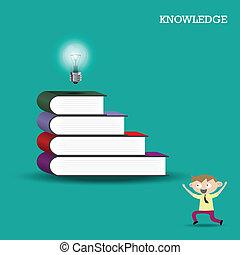 concept., kennis, leren