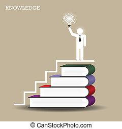 concept, kennis, leren