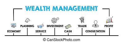 concept., keywords, bogactwo, wykres, ikony, kierownictwo
