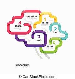 concept, kleurrijke, illustratie, hersenen, vector, lijn, design.