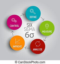 concept, lumière, six, diagramme, plan, sigma