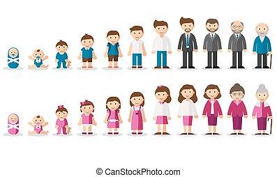 concept, mâle, femme, vieillissement, caractères