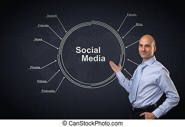 concept, média, jeune, diagramme, businessman., social