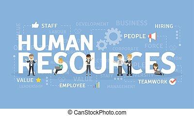concept., menneskelige ressourcer