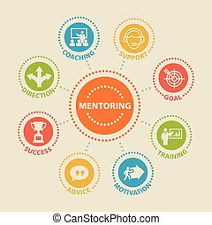 concept, mentoring, icônes