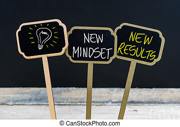 Concept message NEW MINDSET NEW RESULTS and light bulb as symbol for idea