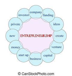 concept, mot, entrepreneurship, circulaire