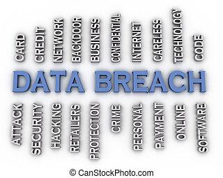 concept, mot, image, questions, fond, infraction, données, nuage, 3d