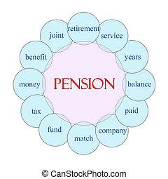 concept, mot, pension, circulaire