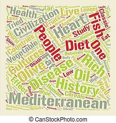 concept, mot, texte, régime méditerranéen, vivant, long, fond, nuage