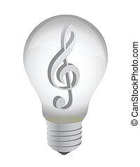 concept, musique, idée