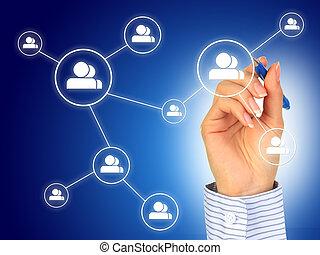 concept., nätverk, social