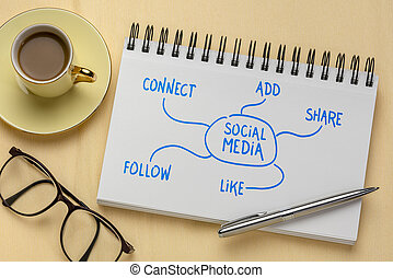 concept, networking, sociaal, media