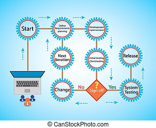 Concept of Agile Methodology - Concept of Software ...