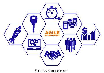 Software development concept blueprint of gears software concept of agile software development malvernweather Images